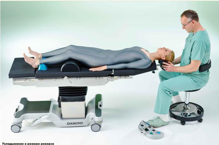 Операционый стол Schmitz